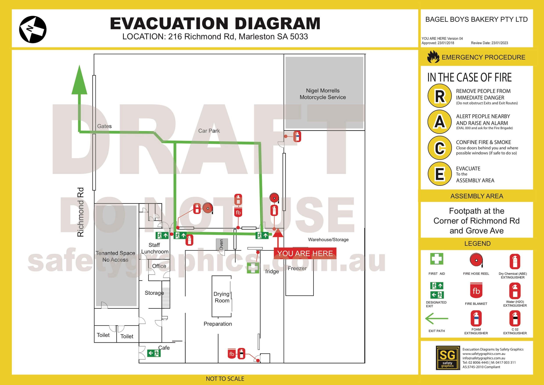 emergency procedures flipcharts